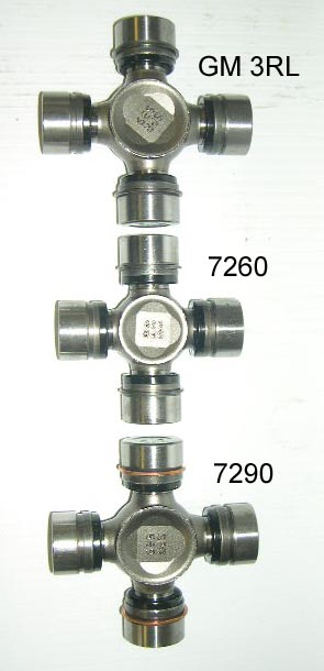 U-Joint series identification